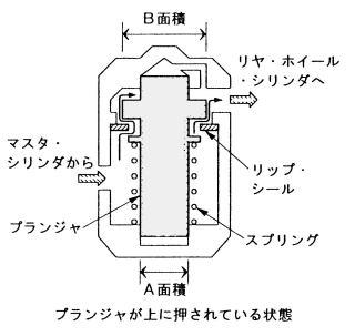 Pバルブ(proportioning valve)